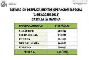 PREVISIÓN desplazamientos en CLM _1º DE AGOSTO 2016_