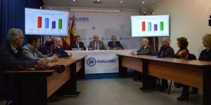 RP García Tizón Bravo y Ramos con diputados provinciales PP 200117 1   Liberal de Castilla