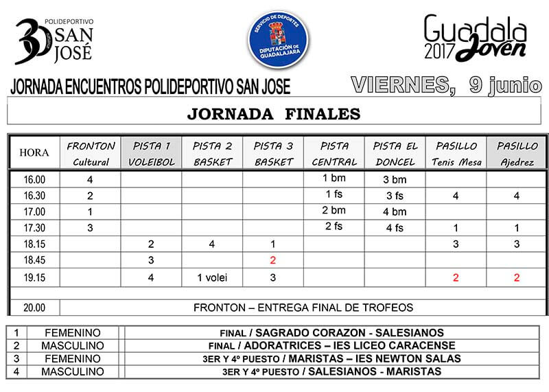 Mañana, Final de Guadalajoven 17 en el Polideportivo San José