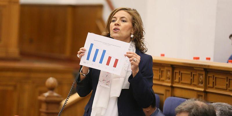 El Gobierno regional aumenta del 79,9 al 84,4 por ciento la financiación del Sistema de Dependencia