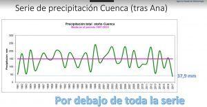 precipitaciones en cuenca | Liberal de Castilla