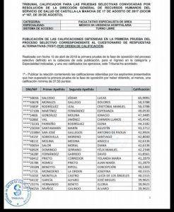 Acta de la sorprendente valoración del candidato de Page a un puesto crucial en la Sanidad castellanomanchega