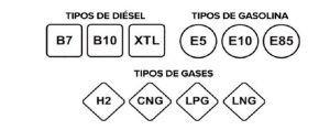 La patronal conquense traslada a sus empresas la nueva normativa de etiquetado de combustibles