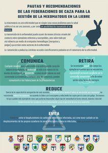 La RFEC y las FFAA siguen trabajando para atajar la situación de la mixomatosis en las liebres
