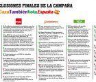 La RFEC presenta a los cazadores las conclusiones finales de la campaña #LaCazaTambiénVota España