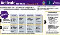 'Actívate en verano' para mayores de 55 continúa en agosto en Guadalajara con buena participación