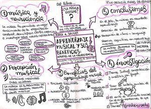 Dos mesas de comunicaciones cierran el Encuentro Internacional de Docentes de Música de Cuenca