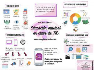 El Encuentro Internacional de Docentes de Música de Cuenca concluye con más de 8.000 visualizaciones