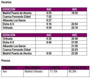 Renfe inaugura el lunes 1 de febrero el AVE Orihuela-Madrid sin parada en Cuenca en la hora punta de los días laborables