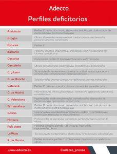 Los puestos que más cuesta cubrir en Castilla-La Mancha en estos momentos peones industriales, carretillerosas, soldadoresas, operariosas cárnicos…