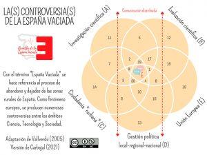 Laboratorios rurales para revivir la España vaciada